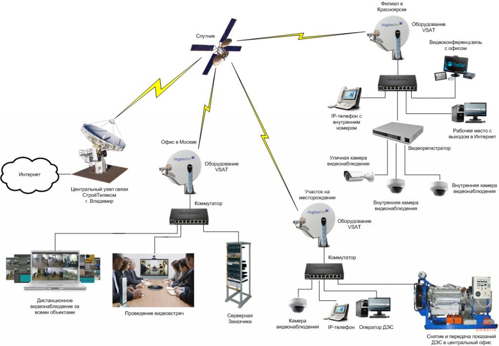 corp_set2-3